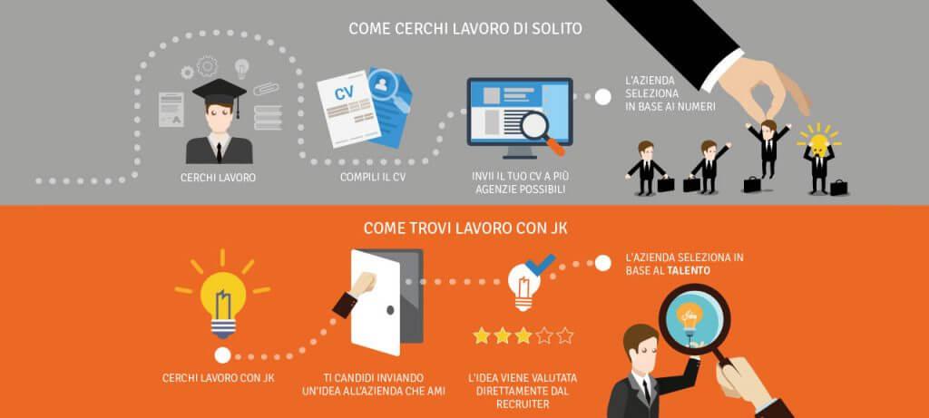 infografica_it