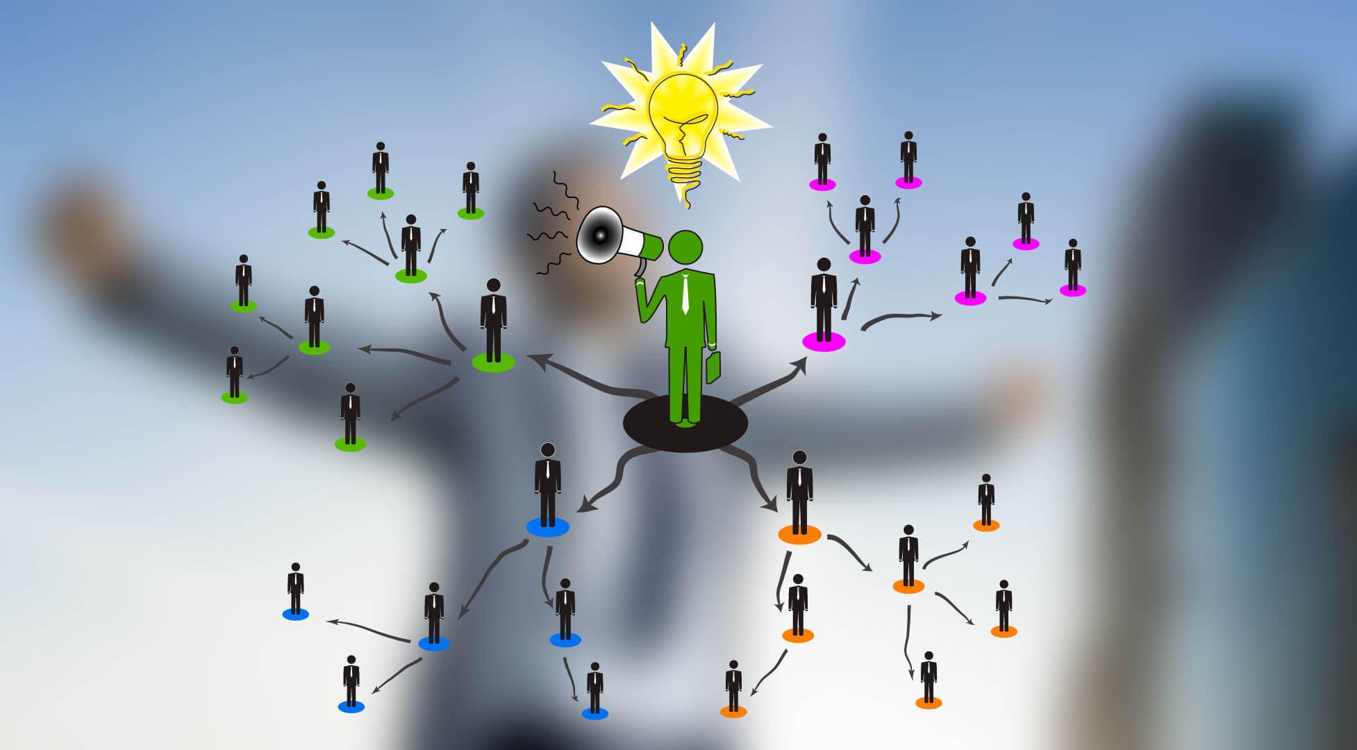Come raddoppiare i tuoi guadagni nel Network Marketing ...